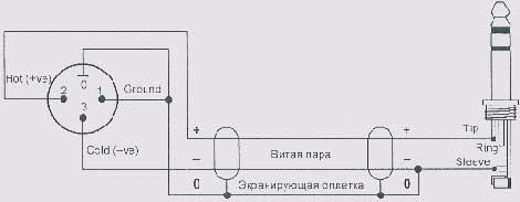 принципиальная электрическая схема ру-35